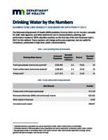 Drinking Water by the Numbers