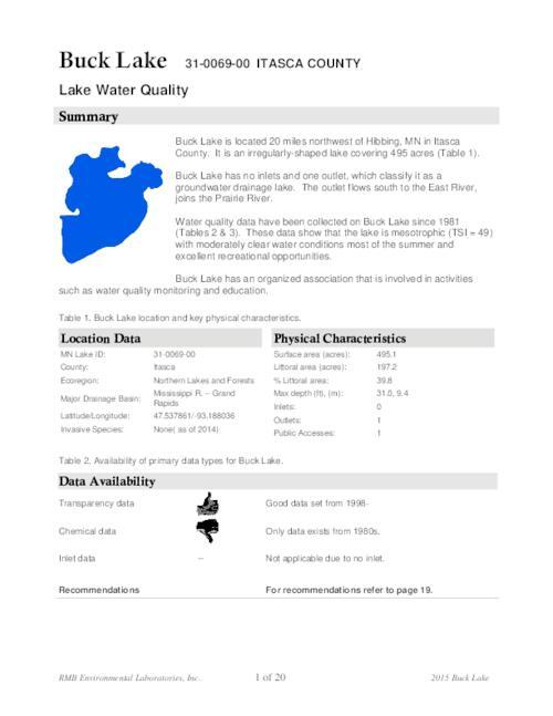 PREVIEW Datastream