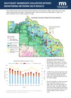 Southeast Minnesota Volunteer Nitrate Monitoring Network 2019 Results