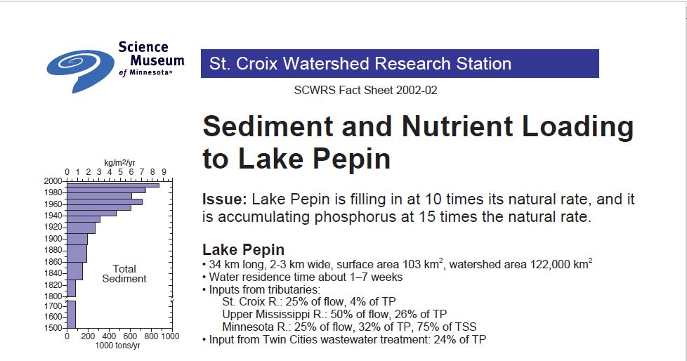 Sediment and Nutrient Loading to Lake Pepin [St. Croix Watershed Research Station]