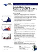 Historical Point Source Discharges to the St. Croix River